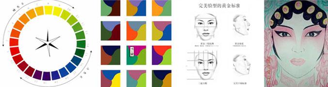 如:化妆的基本步骤,五官刻画(眼线的描画技巧,睫毛的修饰技巧,画眉