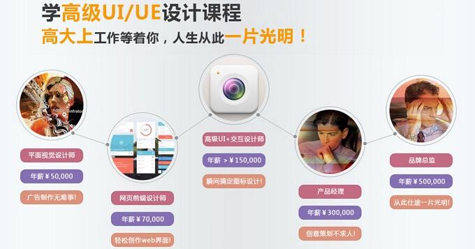 上海非凡UI课程设计翻转字体培训图片