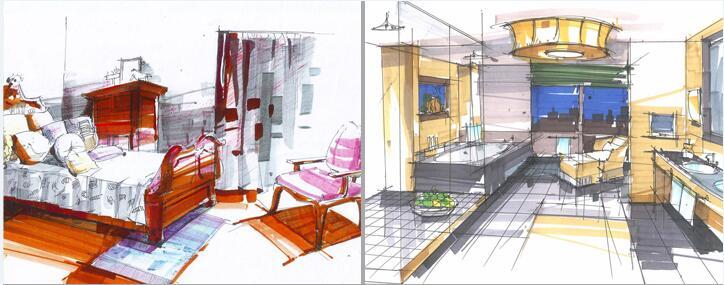 第八部分手绘室内效果图的透视,线条,色彩,材质综合表现技法及