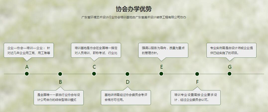 广州室内设计培训