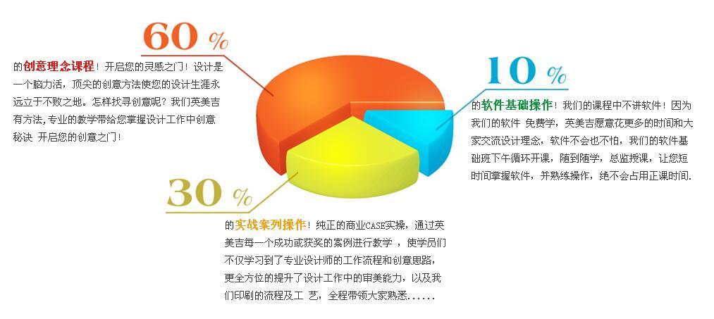 深圳平面设计培训学校